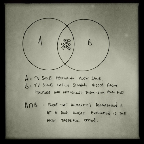 Venn diagram wretchedness